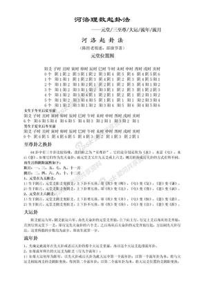 河洛理数起卦法.doc