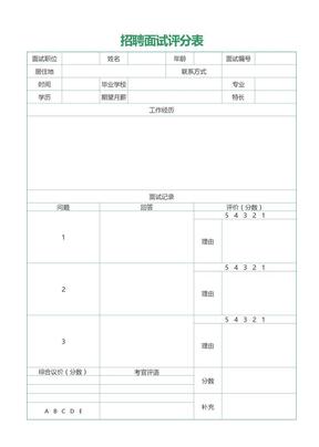 招聘面试评分表(1).xls
