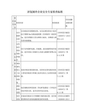 涉氨制冷企业检查标准专家(省标准).doc