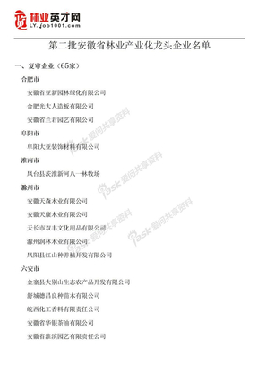 安徽省林业产业化龙头企业名单.doc