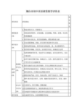 烟台市初中英语课堂教学评价表.doc