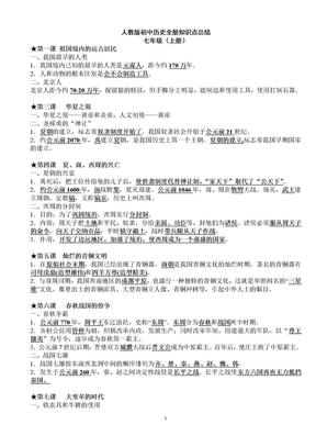 超详初中历史知识点归纳汇总.docx