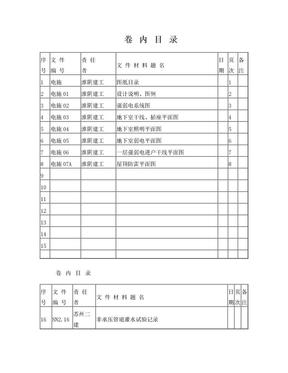 资料卷内目录.doc
