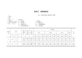附录Ⅱ__型钢规格表.pdf