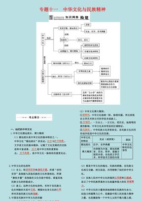 2010.中华文化与民族精神.ppt