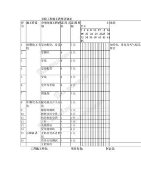 安防工程施工进度计划表.doc
