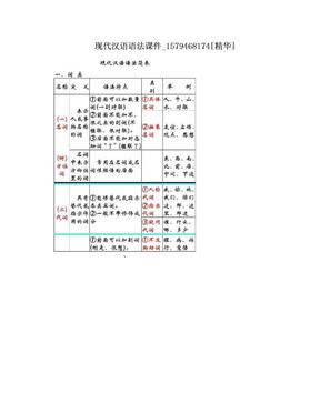 现代汉语语法课件_1579468174[精华].doc