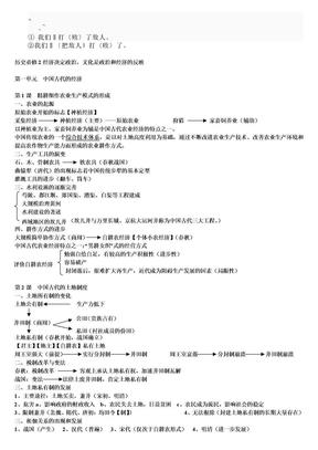 高中历史必修二岳麓版复习提纲.doc