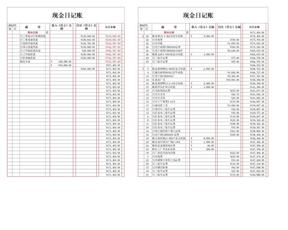 现金日记账模板(带公式)