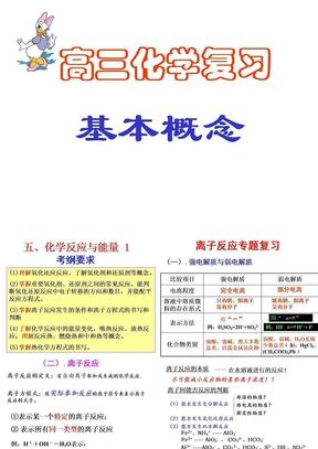 高考复习二轮冲刺化学课件1基本概念5 化学反应与能量 (1).ppt