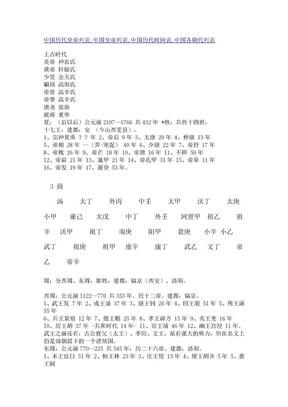 中国历代皇帝时间列表.doc