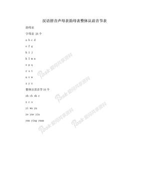 汉语拼音声母表韵母表整体认读音节表.doc