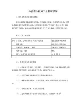 钻孔灌注桩施工危险源识别事项.doc