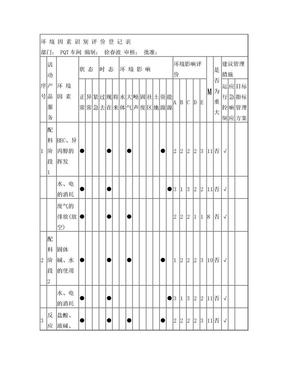 环境因素识别表-化工.doc