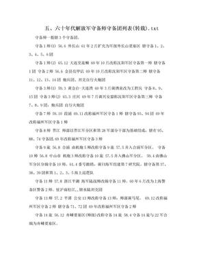 五、六十年代解放军守备师守备团列表(转载).txt.doc