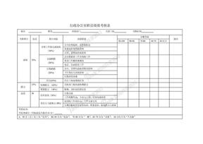 行政岗位十大绩效考核表.doc