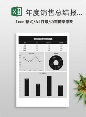 年度销售总结报表数据图表Excel模板.xlsx