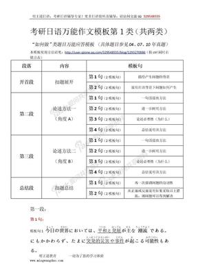 考研日語萬能作文模板(非專業日語,203)