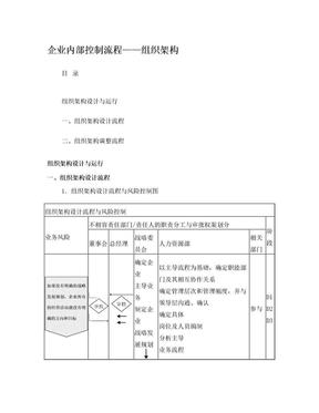 企业内部控制流程之组织架构.doc