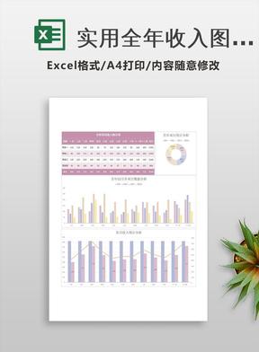 实用全年收入图表分析excel模板.xlsx
