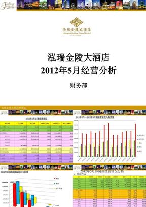 锦城大酒店经营分析2012.5定稿