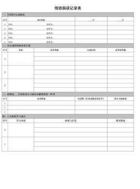 绩效面谈记录表.xlsx