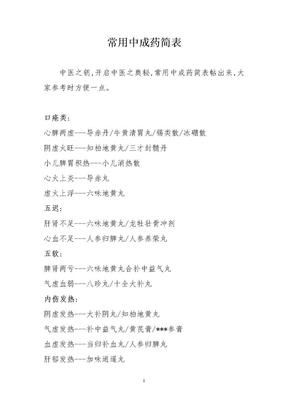 常用中成药简表.doc