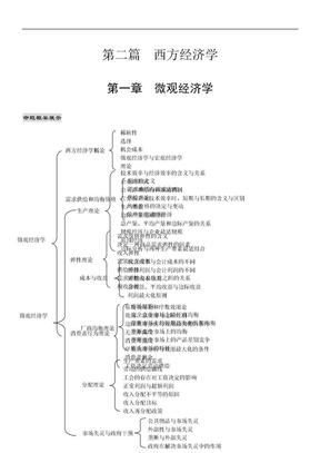 西方经济学.doc