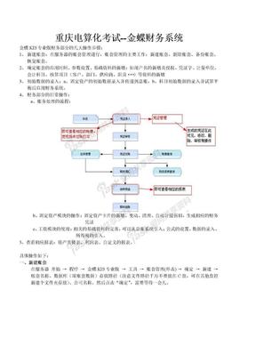 金蝶KIS专业版-操作流程(重庆电算化考试专用).doc