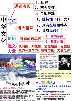 2010.7.1永恒的中华民族精神 .ppt