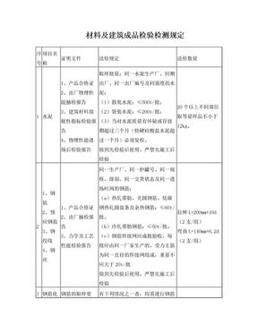 建筑材料送检规定.doc