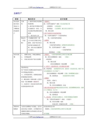 会计笔记(表格整理版)