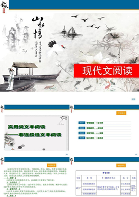 【5A文】2019高考专题:非连续性文本阅读(实用类).PPT