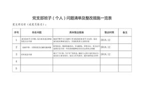 个人问题清单及整改措施一览表.doc