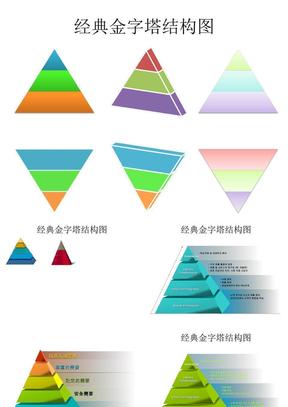 金字塔结构PPT模版.ppt