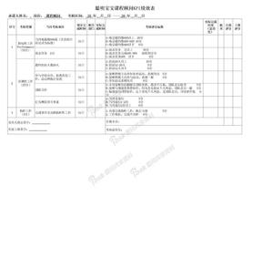 课程顾问_绩效考核.xls