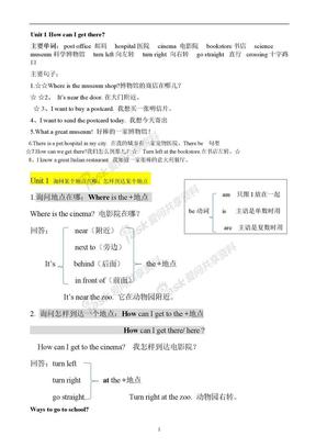 新人教版六年级英语上册重难点知识点综合.doc