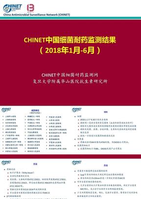 CHINET2018年上半年细菌耐药监测结果.ppt