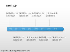 PPT时间轴(线)经典模板大全.ppt