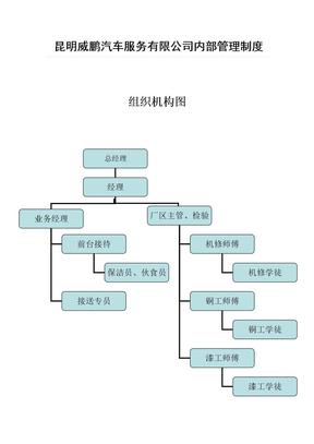 汽车维修管理制度文本汇编.doc