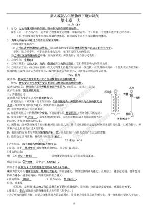2016-2017新人教版八年级物理下册知识点总结.doc