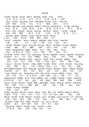 部编版三年级语文下册词语表带拼音.doc