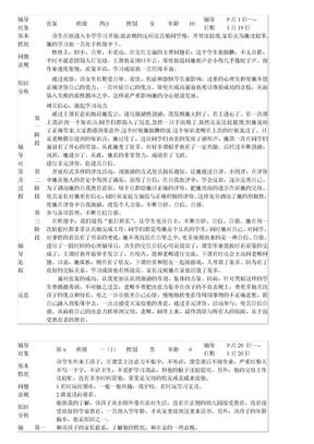 小学生心理健康辅导记录表(完整版).doc