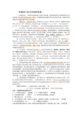 一年级语文学习习惯培养方法.doc.doc
