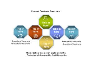 产品功能组织结构图PPT模板.ppt