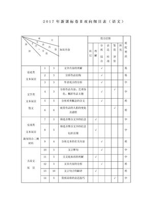 2017年高考语文全国二卷双向细目表.doc.doc