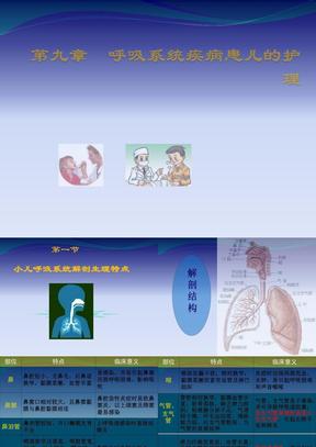 第十章_呼吸系统疾病患儿的护理.ppt