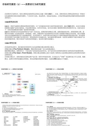 市场研究模型解析.ppt