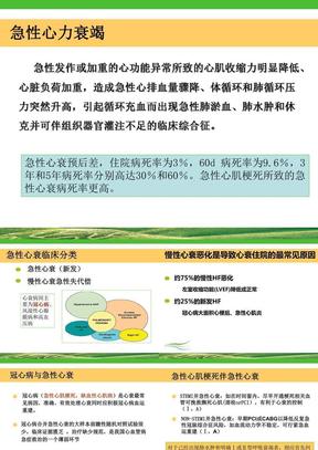 冠心病合并心衰PCI().ppt