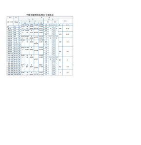 平键和键槽的标准尺寸规格表.xls